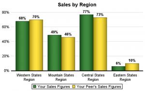 Sales_Bar
