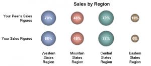 Sales_Bubble_3