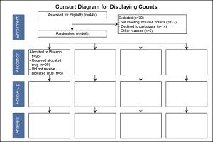 consortdiagram
