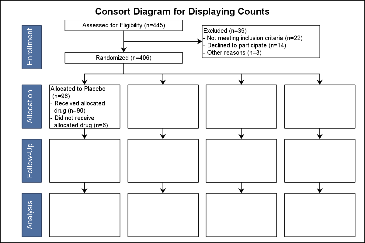 Outside the box consort diagram graphically speaking consortdiagram ccuart Choice Image