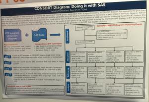 consort_diagram_poster_800