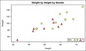scatterplotgroupmarkers