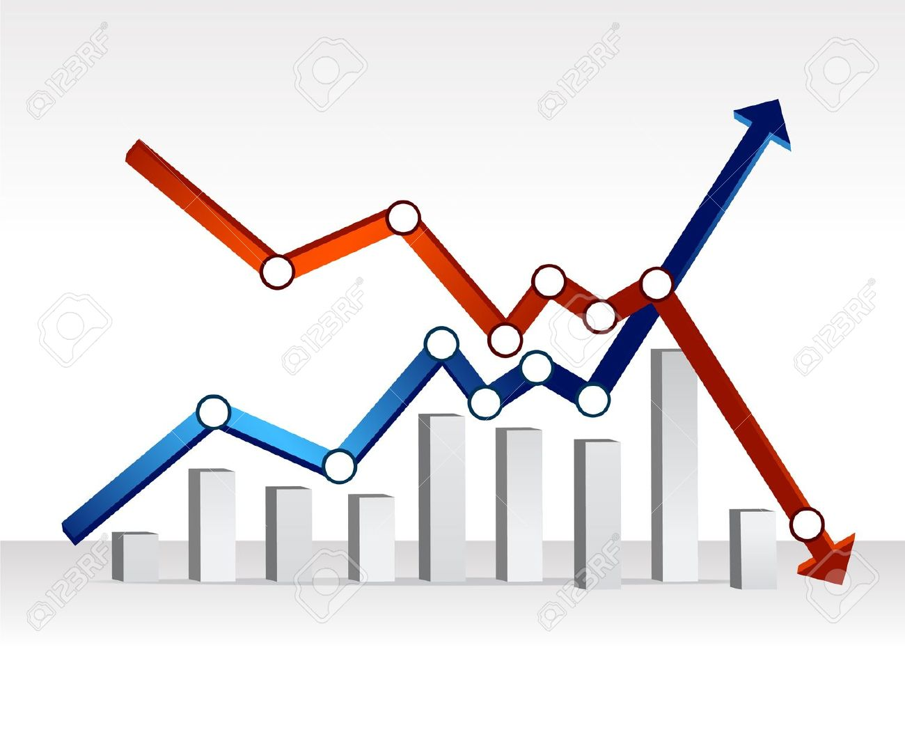 how to write a trend statement for bar graph