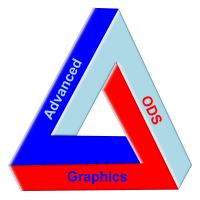 Advanced ODS Graphics