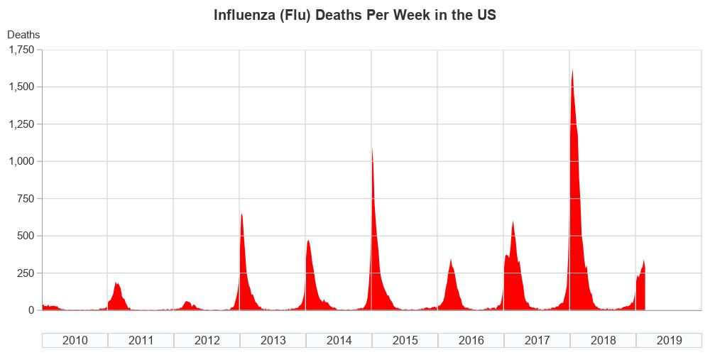 flu_intermediate.png