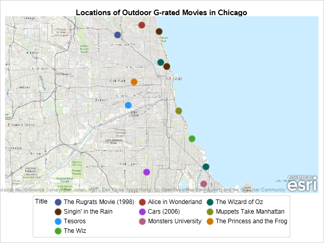 PROC SGMAP SCATTER of Movie Locations
