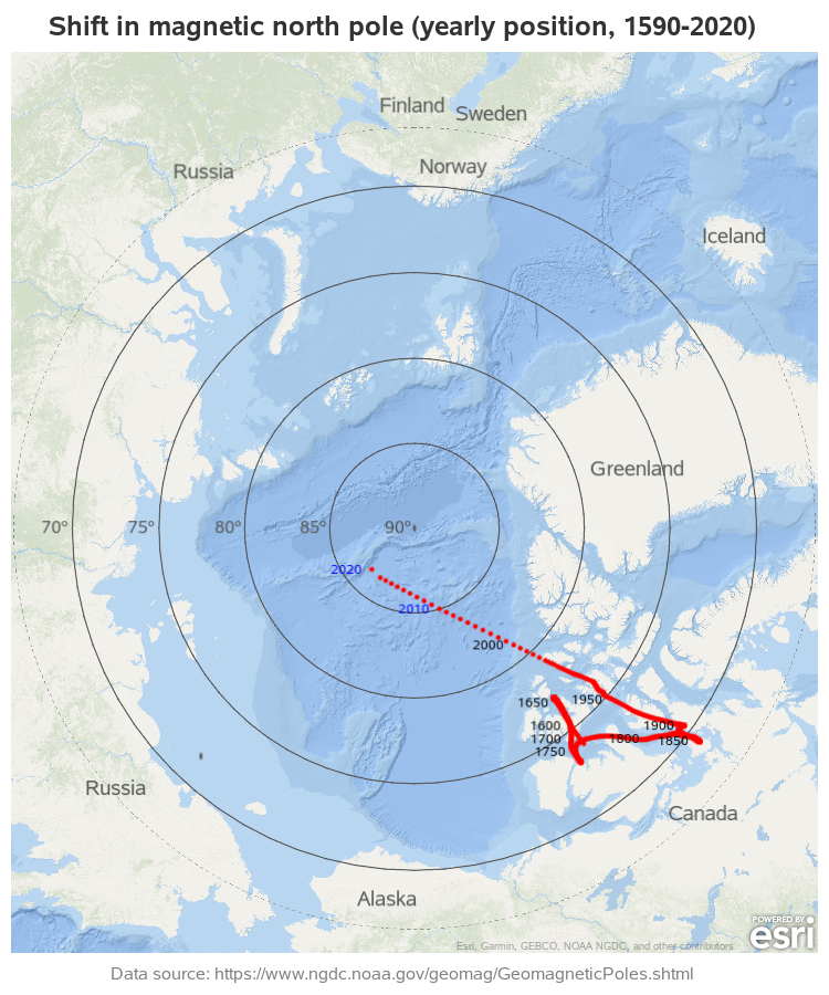 Magnetic North Moved 50 Miles Last Year Let S Map It Graphically Speaking
