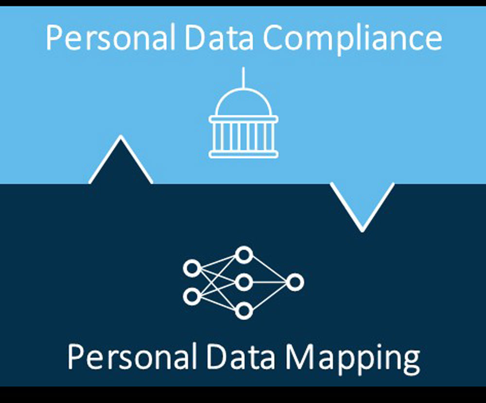 Understanding the need for Personal Data Governance