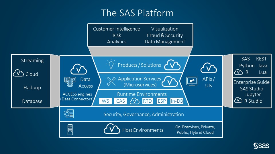 The Analytics Platform seen through Enterprise Architecture