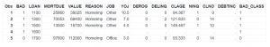 Table 2 - Dataset Snapshot