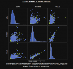 Pairplot analysis of interval features