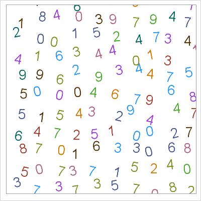 How to generate random numbers in SAS