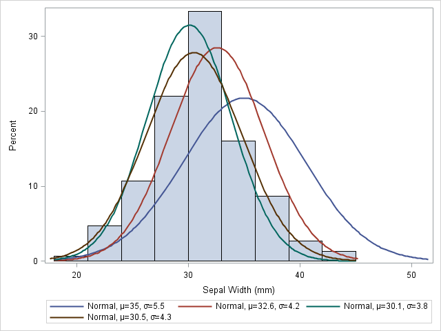 maximum likelihood function pdf free