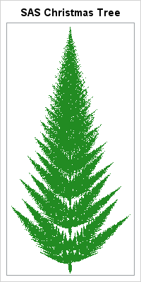 A fractal Christmas tree in SAS
