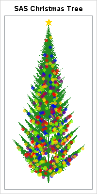 how to draw a christmas tree in python turtle