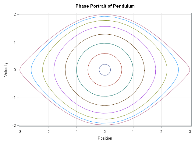 download theory of the non-linear analog phase locked loop