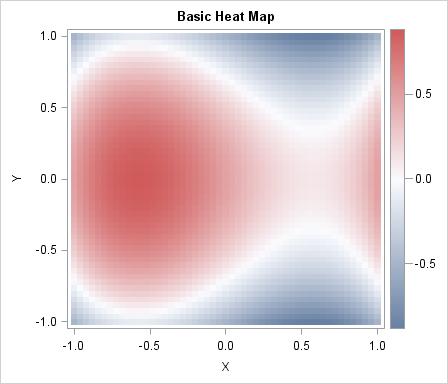 heatmapcubic