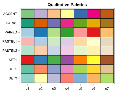 colorbrewerqualplot