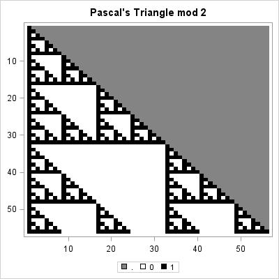 PascalsTriangle3