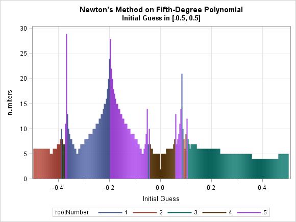 NewtonDynamics2
