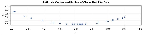 circlefit1