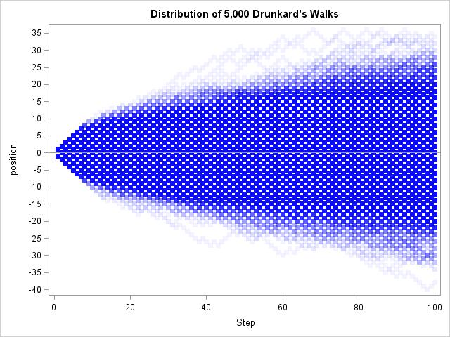 drunkwalk3