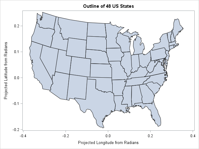 Create A Map With PROC SGPLOT The DO Loop - Us map coordinates
