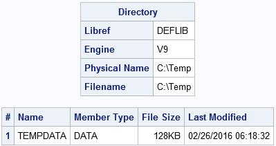 Default libref for one-level name