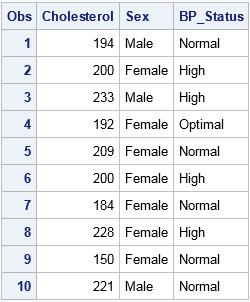 Create Dummy Variables In Sas The Do Loop