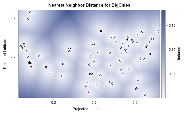 Empty-space plot for large US cities, created in SAS