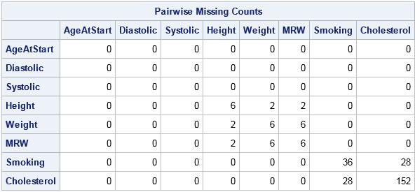 pairwise1