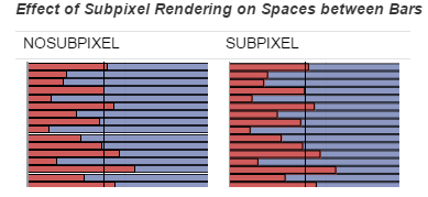 subpixel2
