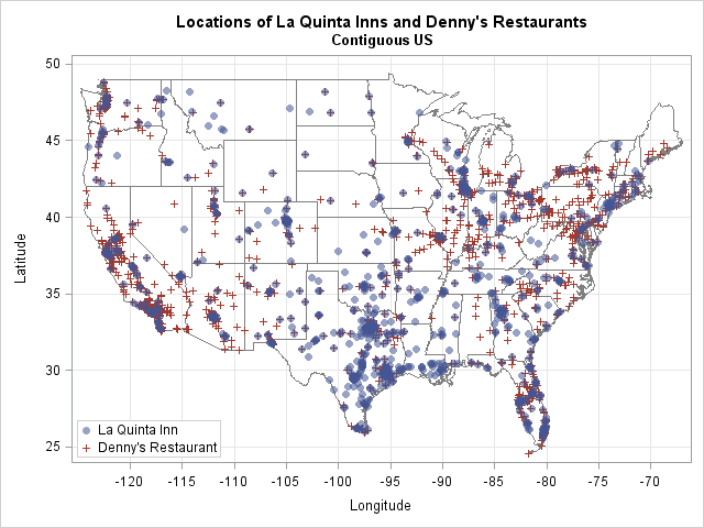 Locations of La Quinta Inns and Denny's restaurants in the contiguous US