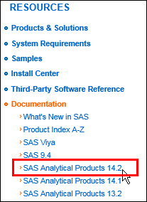 Link to documentation for the SAS analytical products