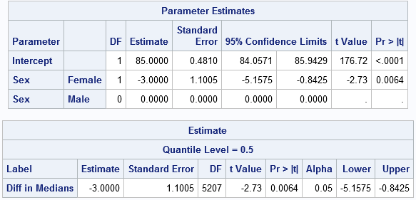 data analysis » SAS博客列表 » Page 12