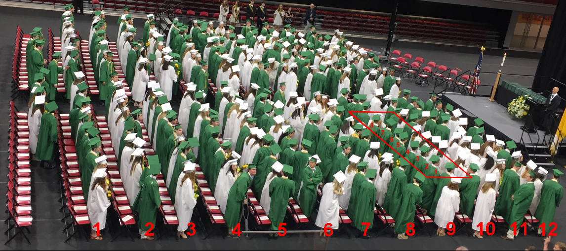 Phot of graduating men and women in different colored caps and gowns