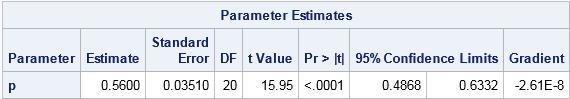 Maximum likelihood estimates for binomial data by using PROC NLMIXED in SAS