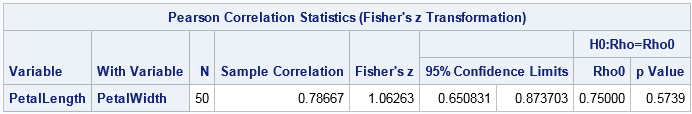 Use Fisher's transformation to compute confidence intervals and to test hypotheses in PROC CORR in SAS