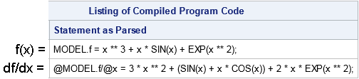 Symbolic derivatibves in SAS for a univariate function