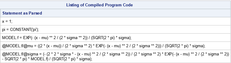 Symbolic partial derivatibves in SAS for a multivariate function