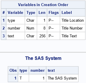 How to get the current TITLE in SAS