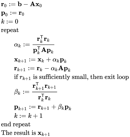 Pseudocode for the conjugate gradient method for solving a linear system (from Wikipedia)