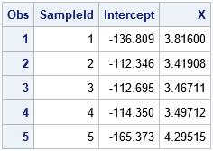 Bootstrap regression estimates: Residual resampling