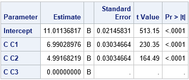 Coding and simulating categorical variables in regression models