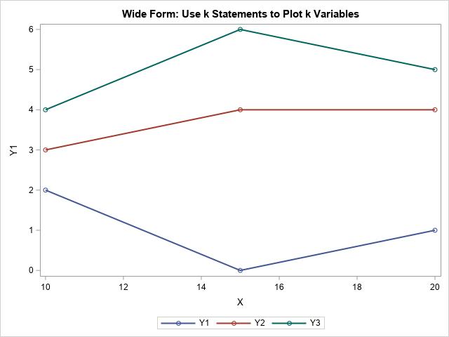 data analysis » SAS博客列表