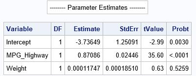 Print SAS/IML variables with formats
