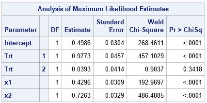 Simulate regression models that incorporate CLASS parameterizations