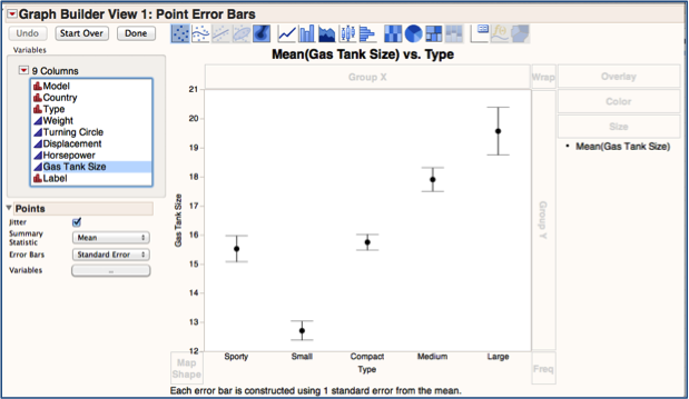 Graph Builder View 1: Point Error Bars