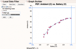 View 4 – Graph Builder: PEF w/ Filter