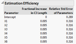 aopt efficiencies